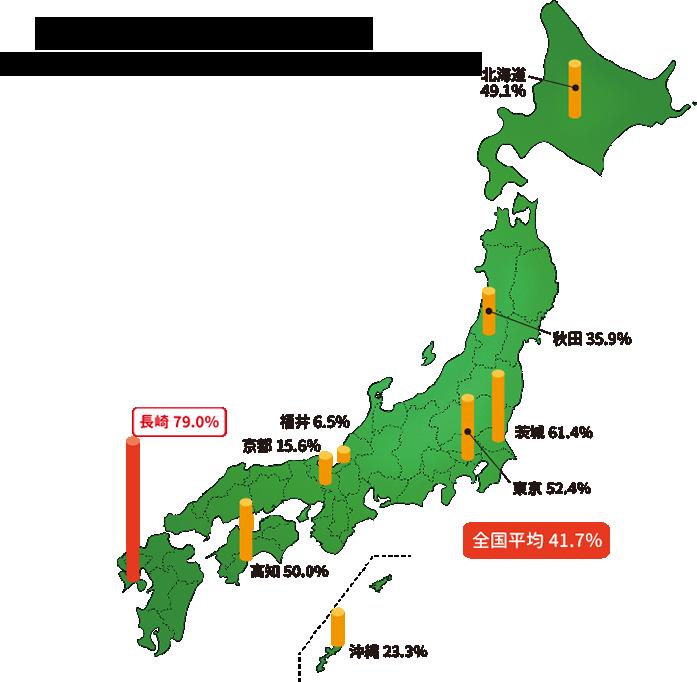 尾曲がりネコ日本での分布図